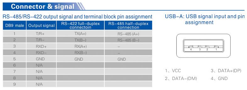 USB to RS-485/422 Converter USB V1 1